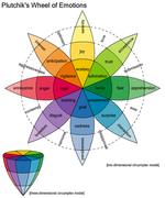 Plutchik's_Wheel_of_Emotions